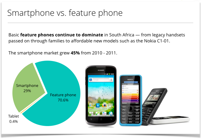 smartphone feature phone divide in south africa