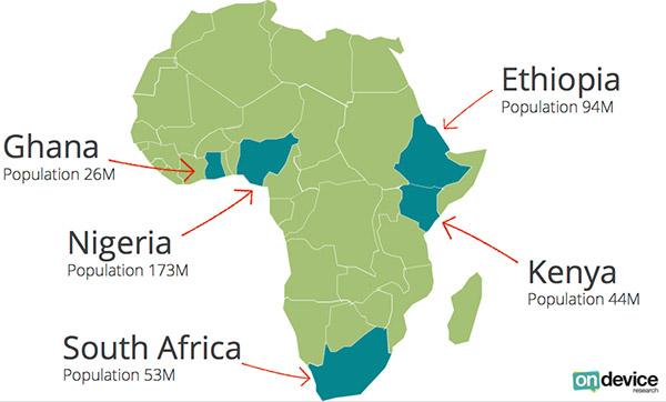 Sub-Saharan African media landscape